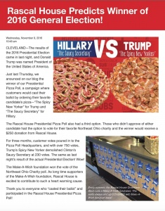 rascal house presidential pizza poll
